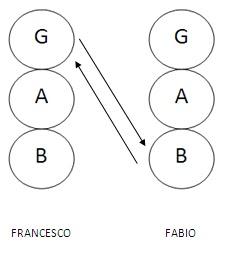 TRANSAZIONE COMPLEMENTARE 2